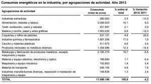 INE industria eléctrica
